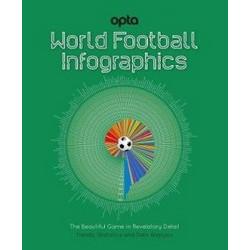 World Football Infographics (Уценка)